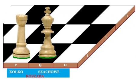 V Regionalny Turniej Szachowy